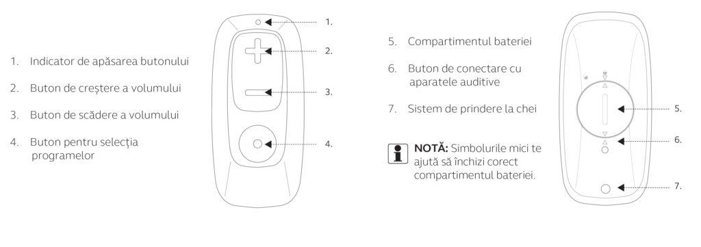 telecomanda remote control 3